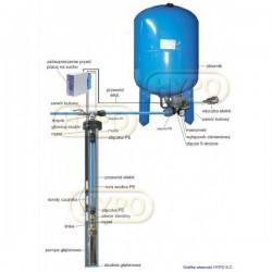 Zestaw pompa 3SKM100 230V IBO zbiornik 50L poziomy