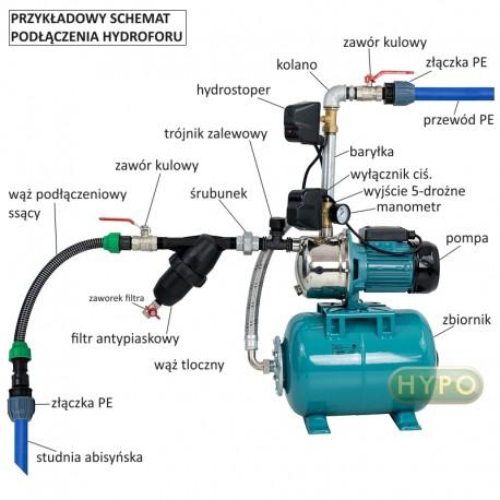 Kompletny zestaw JY1000 230V Hydrofor 24L OMNIGENA