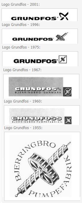 Loga Grundfos historia