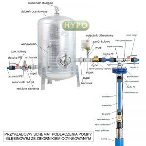 Kompletny zestaw pompa 3SDm33 230V IBO zbiornik ocynkowany 150L Hydro-Vacuum